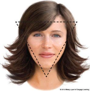 hairstyles for inverted triangle faces 10 best best haircuts for an inverted triangle face or