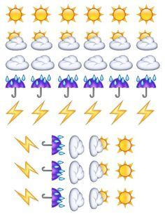 printable weather stickers erin condren planners and watermelon on pinterest