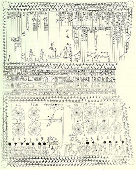 Calendario Egipcio Jean Yoyotte Sobre El Calendario Egipcio Antolog 237 A De