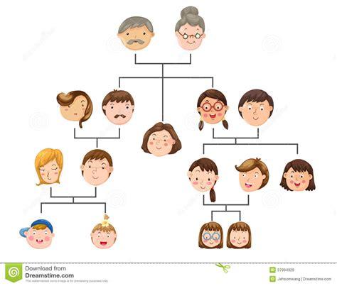 Family Tree Stock Images Royalty Family Tree Royalty Free Stock Images Image 37994329