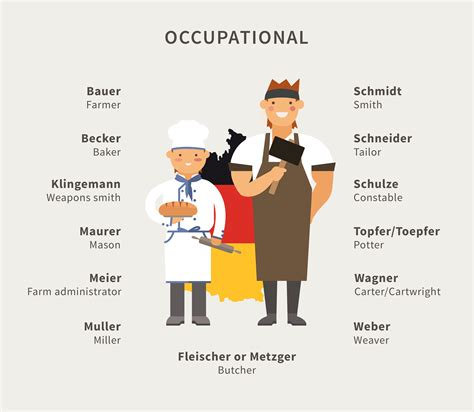 family names their origin and meaning books what does your german surname say about you ancestry