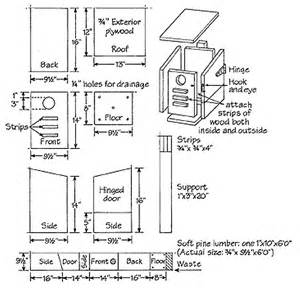 Flying Squirrel House Plans Plans For Building A Squirrel House Animal Homes