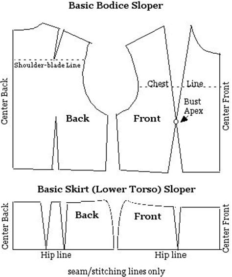 pattern drafting meaning garment creation the sloper block 171 the essentialist