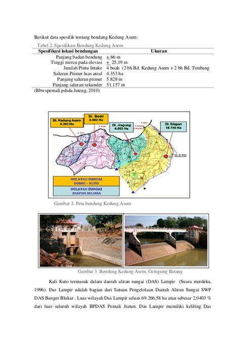 Bibit Lele Kendal potensi tekanan ketersediaan air sebagai dak perubahan