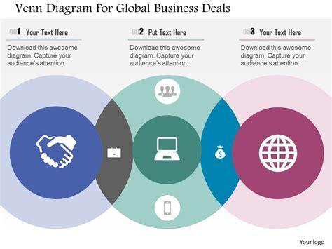 venn diagram powerpoint template venn diagram for global business deals flat powerpoint