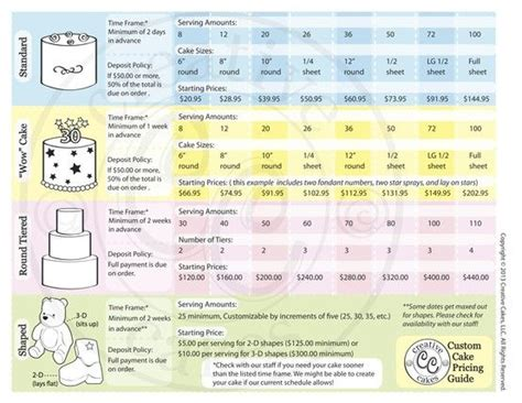 Cake Pricing Spreadsheet by Pin By S On Cake Business