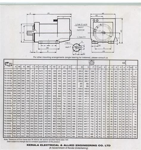 kel alternator wiring diagram jeffdoedesign