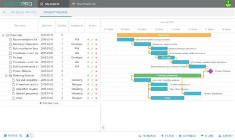 software release calendar template gantt chart templates for project resource planning