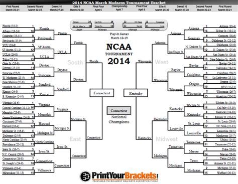 March Madness 2014 Ncaa Mens Tournament Bracket | 2014 ncaa march madness tournament bracket results