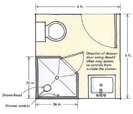 Minimum Size For Bathroom With Shower Drop Corners From Showers Overhead Shower To Maximize Space In Small Bathrooms