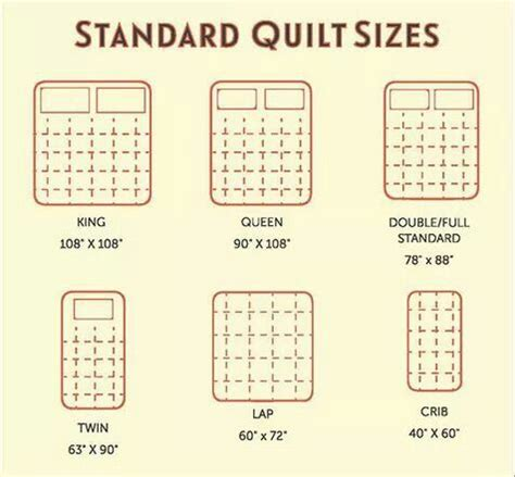 Size Of Quilt by Quilt Sizes Fiber Arts