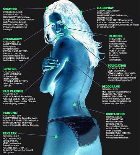 Deadly Ingredients That Can Kill Your Weight Loss Diet by Benefits Of Cellular Cleansing Karenville