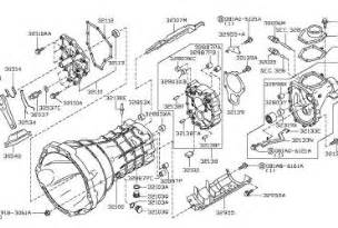 Nissan Frontier Manual Transmission 4l80e To 4l60e Wiring Harness Diagram 4l60e Wiring