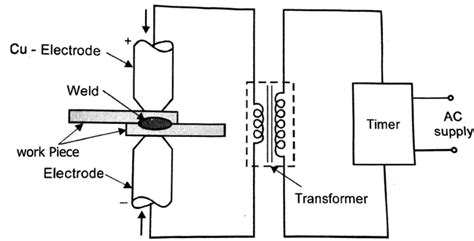 28 welding wiring diagram k grayengineeringeducation