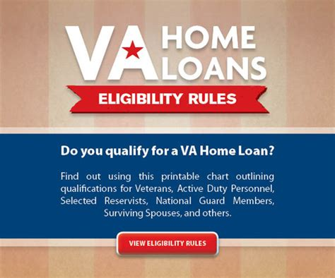 a straightforward chart to explain va home loan
