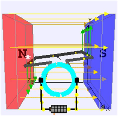 cara membuat gif ukuran kecil cara membuat motor listrik sederhana dengan pelalatan
