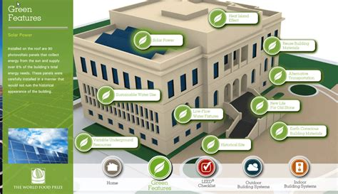 Home Design 3d Gold Video world food prize illustrates efficient building with dashboard