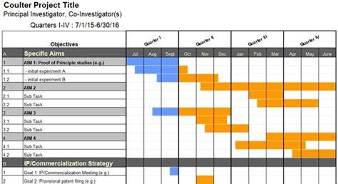 Gantt Chart Template Business Mentor Gantt Template Sheets