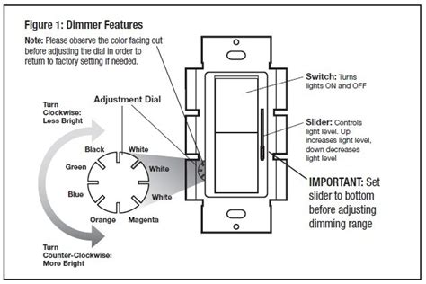 lutron maestro wiring diagram lutron maestro ma 600 wiring diagram facbooik with