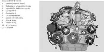 mercedes s320 serpentine belt diagram mercedes free engine image for user manual