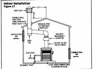 why pool heater installations require a trained professional aquajoy spa and pool