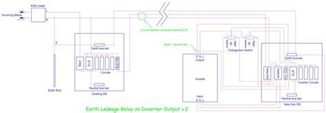 power inverter wiring diagram 28 images inverter