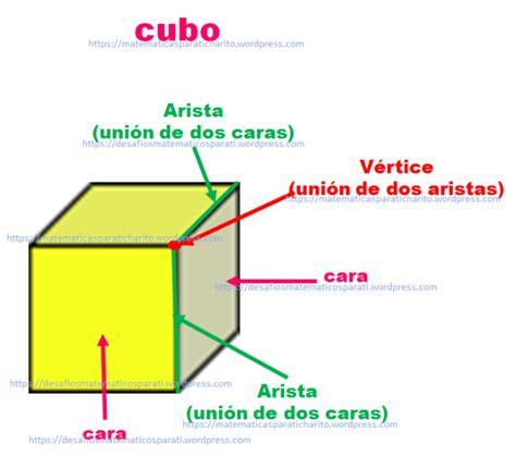 figuras geometricas vertices aristas y caras aristas curvas matematicas para ti