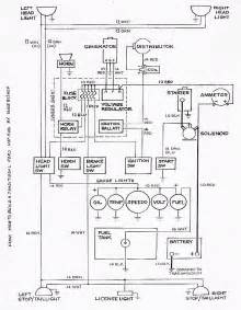 chevy rod wiring diagram get free image about wiring diagram