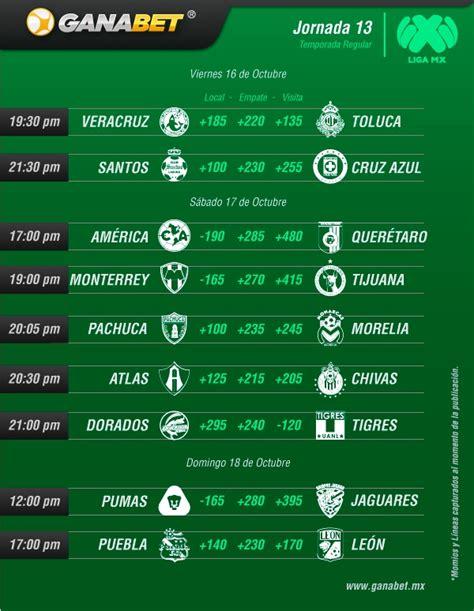 Calendario Dela Liga Mx Jornada 10 Los Mejores 4 Partidos De La Jornada 14 De La Liga Mx