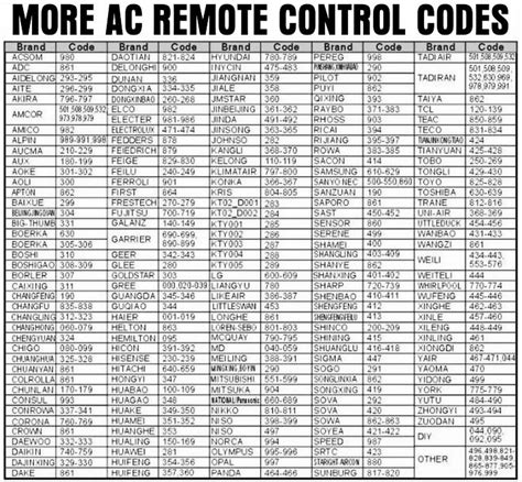 Remote Remot Ac Changhong Multi universal air conditioner remote codes