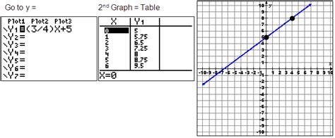 table to equation calculator equation table and graph calculator brokeasshome com