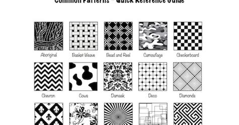 design pattern questions pdf pies etc free pdf quick reference guide to common