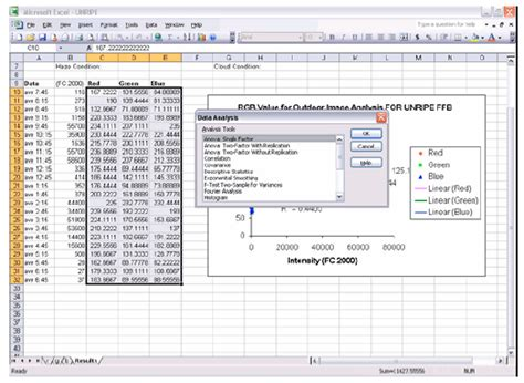 design of experiment excel analyze design of experiment excel what is data analysis