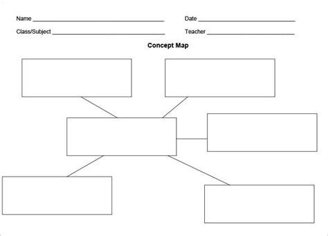 concept map templates free premium templates