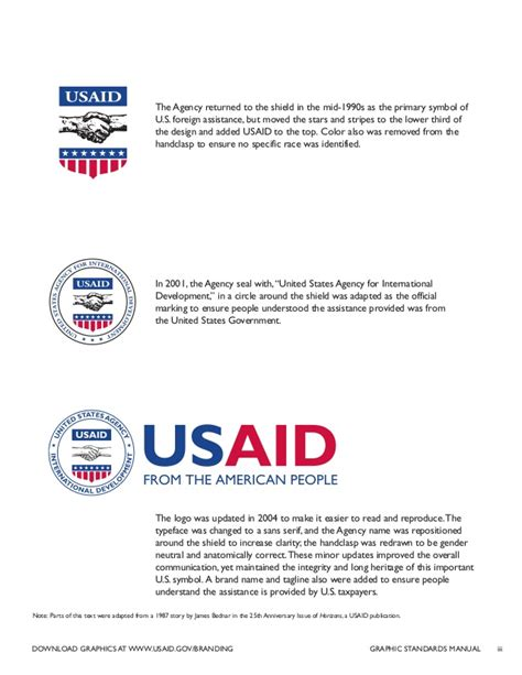 Usaid Graphic Standards Manual Usaid Branding And Marking Template