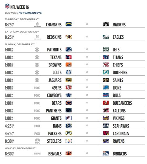 nfl picks week 16 bing predicts