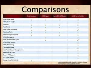 quotation comparison template
