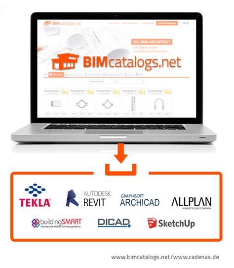 cadenas bim strategisches teilemanagement cad produktkataloge