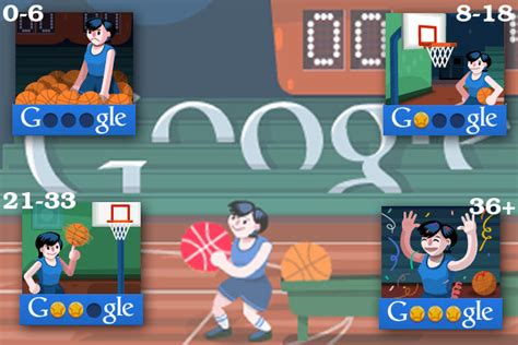 highest score in doodle basketball tips score more in 2012 basketball doodle news18