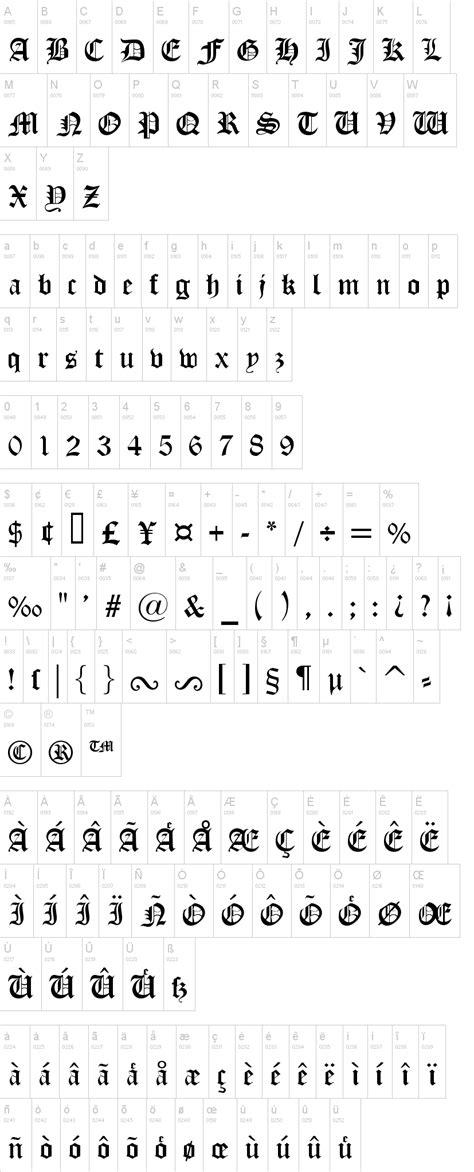 dafont destroy x old london refont com font fonts photoshop font tool