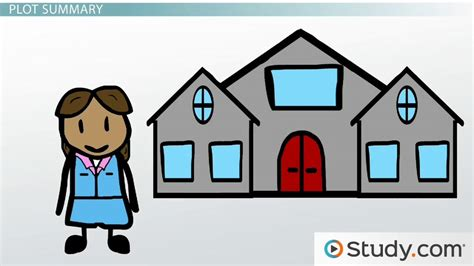 the house on mango street sparknotes sandra cisneros the house on mango street summary and analysis video lesson