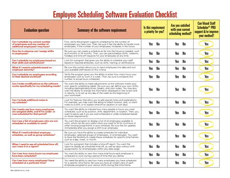 Software Evaluation Matrix Employee Scheduling Software Evaluation Checklist Work Software Software Evaluation Checklist Template
