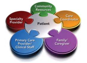 home care management health home care management services sco family of services