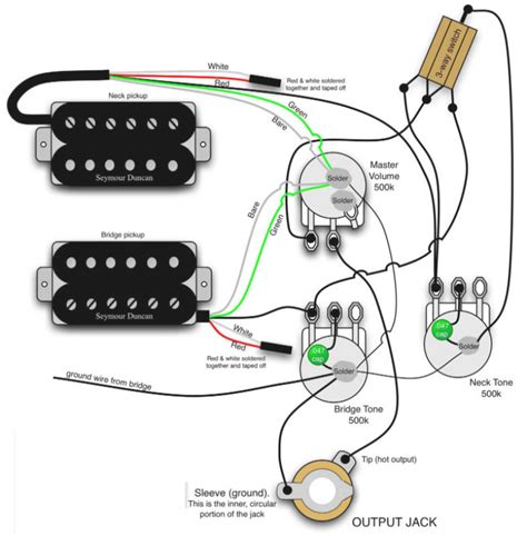gibson humbucker wiring diagram efcaviation