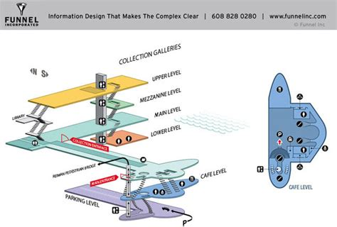 milwaukee art museum floor plan funnel incorporated maps