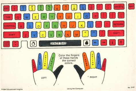 keyboard colors colored keyboard florabac