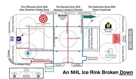 hockey rink layout design detailed hockey rink layout 9gag