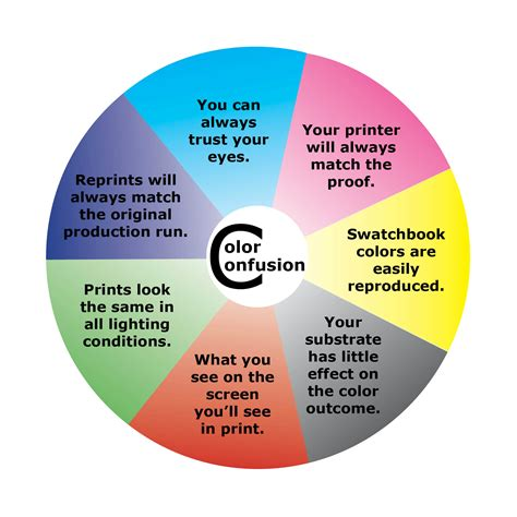 what color am i quiz what color am i www pixshark images galleries with