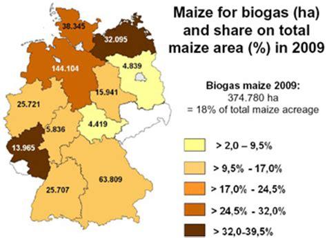 häuser in deutschland spd umweltforum bio zur agrarenergie