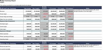 Operating Budget Template Excel Best Photos Of Annual Operating Budget Template Annual